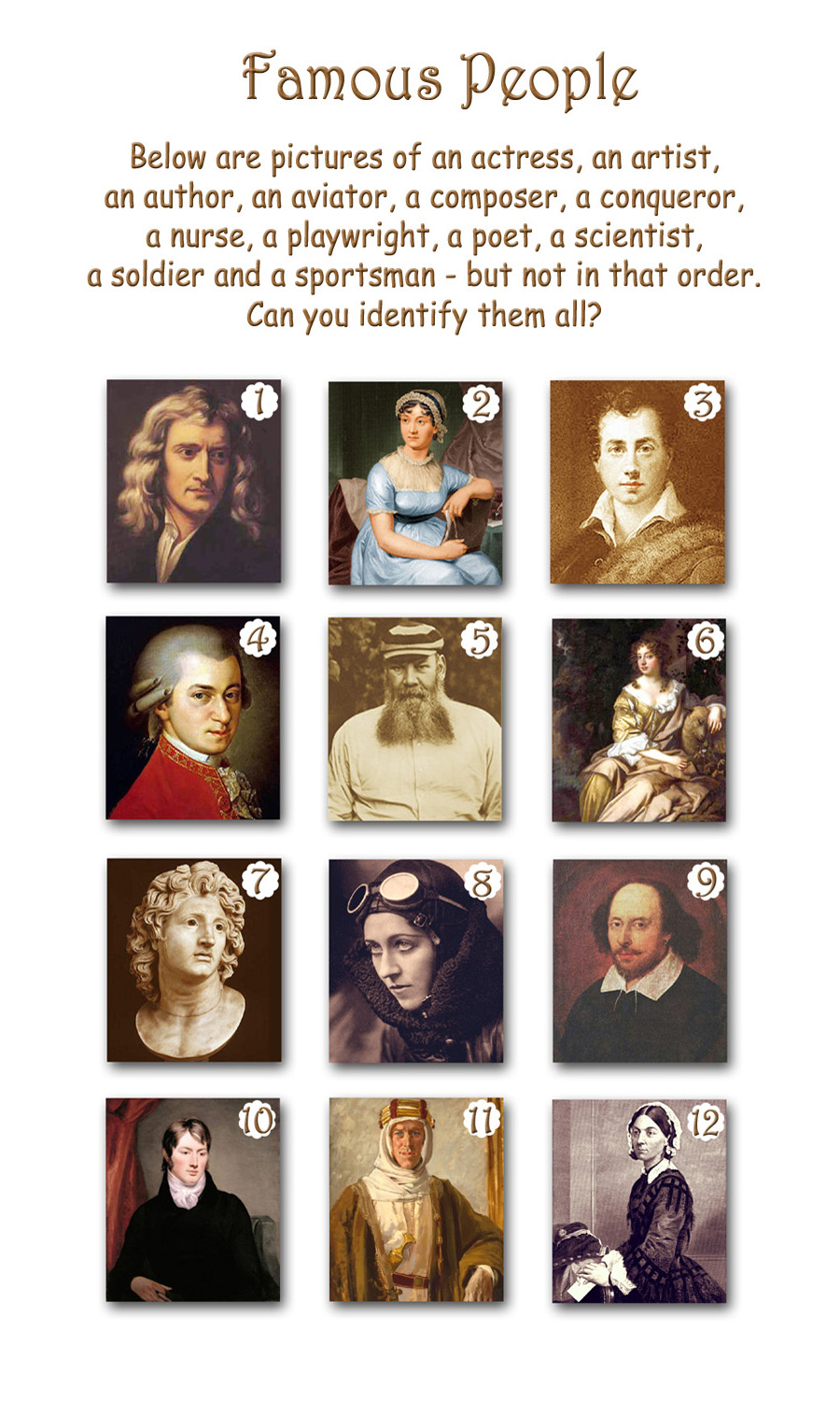 Famous People Picture Quiz